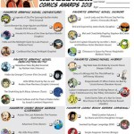 Parents, Educators, Librarians: Have your kids vote for their favorite comic!